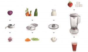 кухненски робот аксесоари